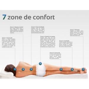 saltea-biogreen-memory-155-husa-cu-ioni-de-argint-7-zone-de-confort-anatomica-ortopedica-160x200-cm-2