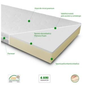 saltea-duoflex-142-memory-foam-hi-tech-ortopedica-160x200-cm-2