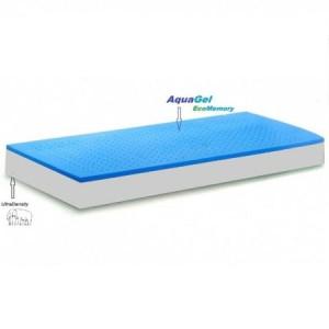 saltea-previ-novo-145-memory-aquagel-airfresh-160x200-cm-2